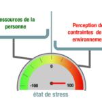 balancestress